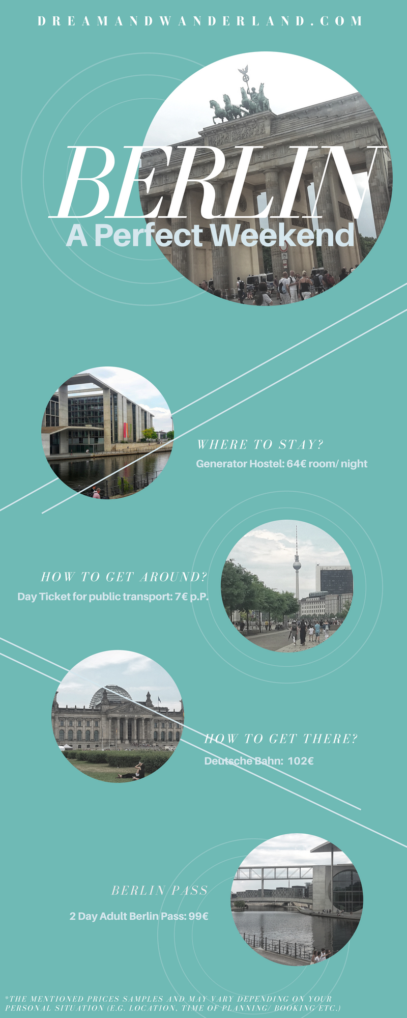 How To Spend A Perfect Day In Berlin, Germany - Dream and Wanderland